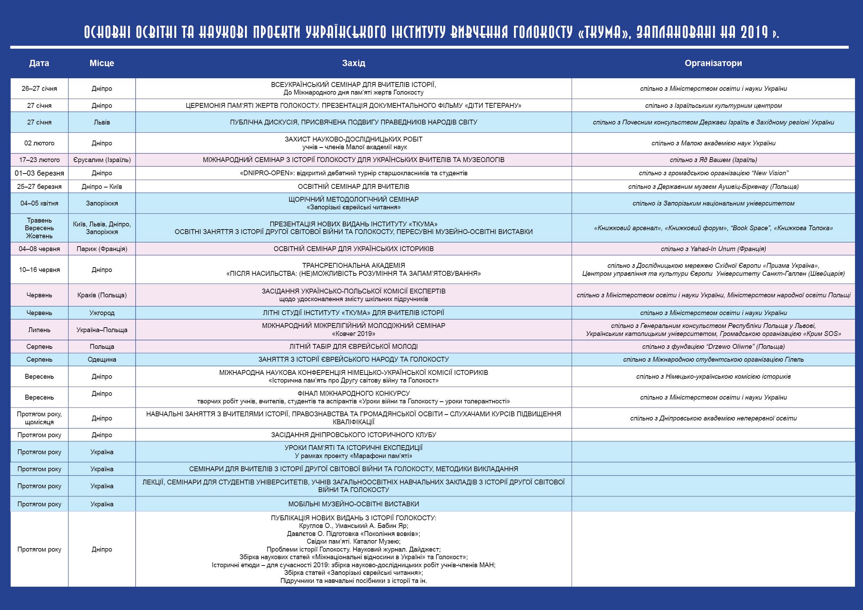 """""""Tkuma"""" Institute Main Activities for 2019"""